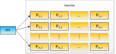 主搜索二维结构示意图