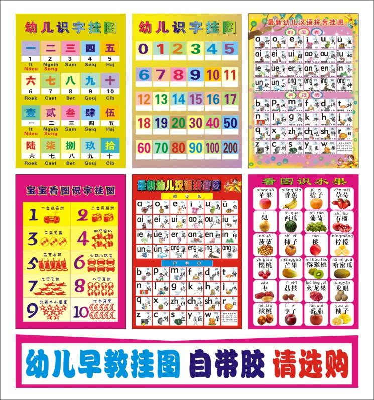 儿童汉语拼音声母韵母海报声母韵母挂图字母表早教墙