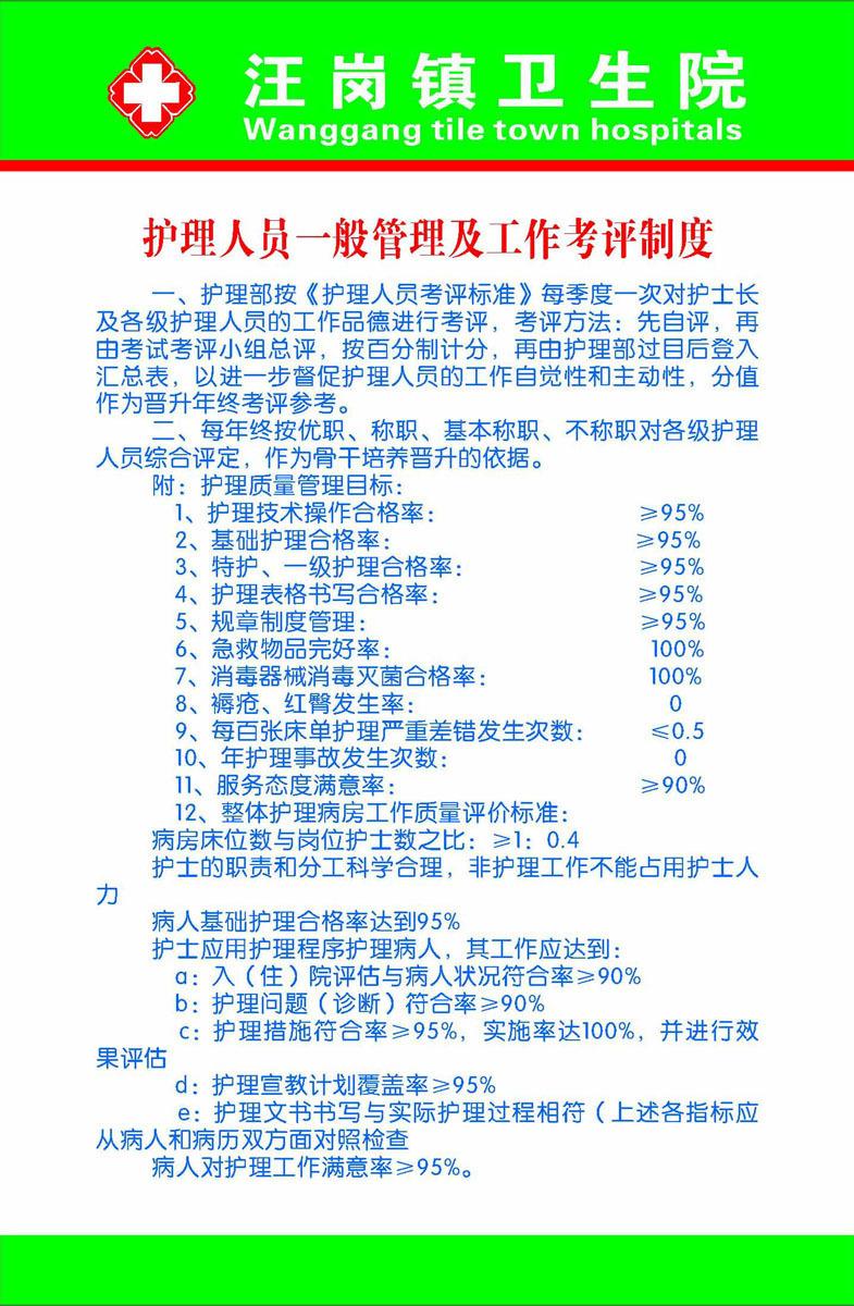 210海报展板素材7559卫生院制度护理人员一般管理及工作考评制度